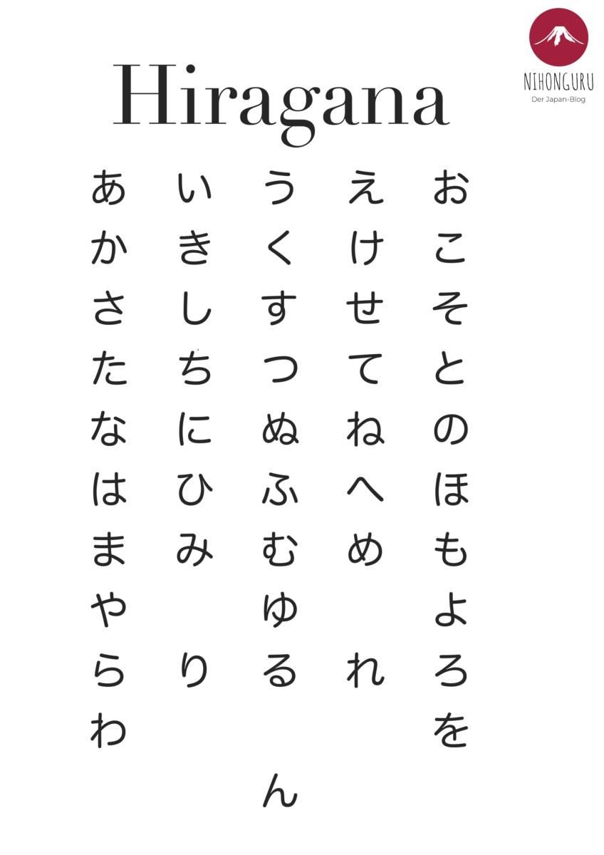 Hiragana japanische Buchstaben Alphabet